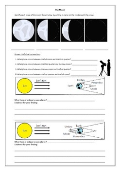 Moon and Eclipse worksheet