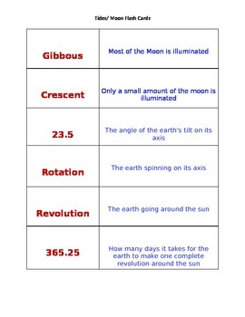 Moon and Tides Flashcards