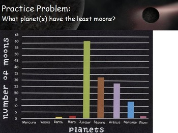Astronomy - Moon of the Solar System (math) (SMART BOARD)