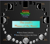 Moon phases for daily calendar time