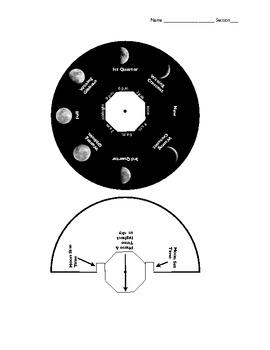 Moonrise & Set Spinwheel & WS