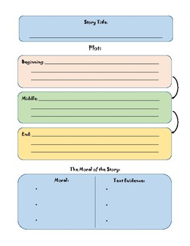 Moral of the Story Graphic Organizer