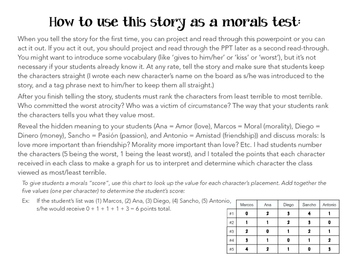 Reading Activity: Morals Test (in Spanish)