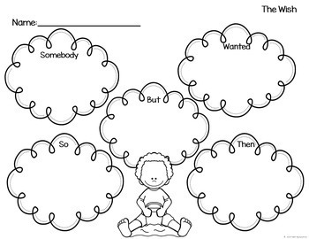 More Adventures of the Superkids Graphic Organizers and Comprehension Questions