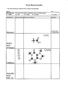 Macromolecules #2 (Biomolecules to Make and Draw)