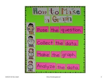 Graph It 2! - Encore Packet, Graphs for Math Journals