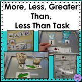More, Less, Greater Than, Less Than Quantitative Task for