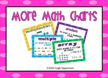 More Math Charts (Multiplication)