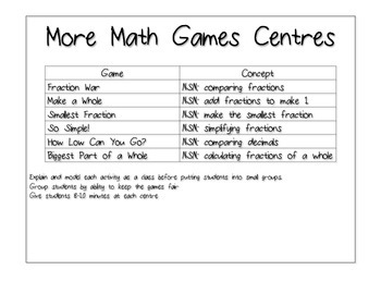 More Math Games Centres