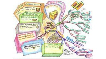 More Mind Map Examples