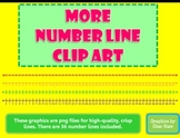 More Number Line Clip Art - 0-50 and 50 unit increments - Common Core Math Tools