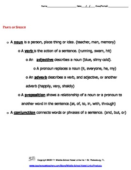 More Parts of Speech Daily Grammar Mini Lessons
