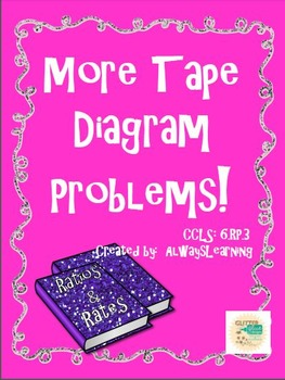 More Tape Diagram Problems!