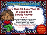 More Than, Less Than, or Equal to 10 Sorting Activity (Foc
