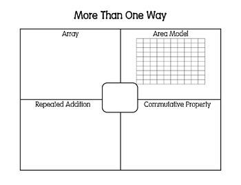 More Than One Way Multiplication Mats 3.OA.A.1, 3.OA.B.5, 3.MD.C.6