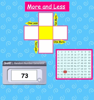 More and Less Than Patterns to 100  for SMARTBoard