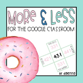 More and Less for the Google Classroom