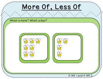 More of Less of Teacher Slides (Kindergarten-K.MD.1 and K.MD.2)