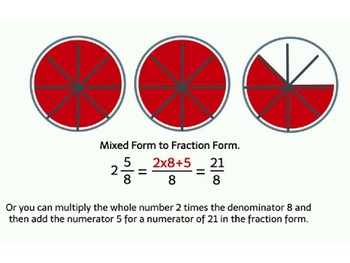 More on Mixed Form to Fraction Form
