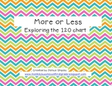More or Less- Exploring the 120 Chart