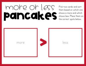 More or Less Game - Pancakes