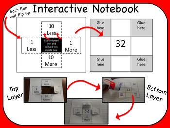 More or Less Interactive Notebooking
