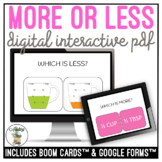 More or Less? Measuring Cups Digital Activity