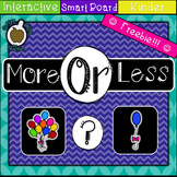 More or Less Numbers 1-10 SMART Notebook