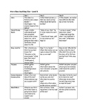 More than Anything Else - 3 days of guided reading lesson plans