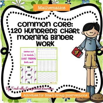 Morning Binder Work: 120 Chart Practice