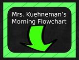 Morning Flowchart