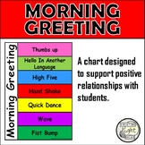 Morning Greeting Choices Chart. Morning Entry Routine Poster.
