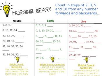 Morning Maths Activities - Year 2 (Fully Editable)