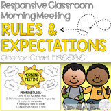 Morning Meeting Rules {FREE}