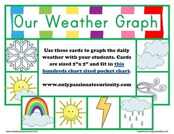 Morning Meeting Weather Graph