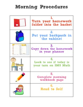 Morning Procedures Checklist