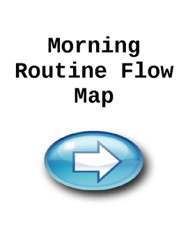 Morning Routine Flow Map
