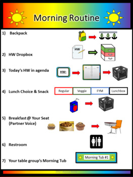 Morning Routine Poster - Noah's Rainbow with Clipart - Tall