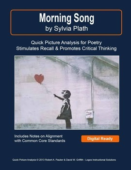 """""""Morning Song"""" by Sylvia Plath: Quick Picture Analysis"""