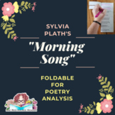 Morning Song by Sylvia Plath foldable poetry analysis acti