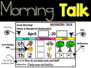 Morning Talk of April {Interactive Morning Message}