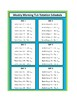 Morning Tub Rotation Schedule - Lime & Teal