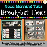 Morning Tubs - Breakfast Theme