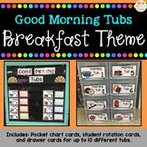 Morning Tubs - Breakfast Theme