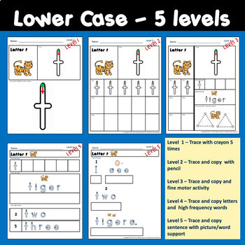DISTANCE LEARNING Special Education Handwriting Practice