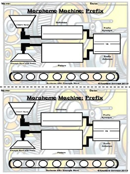 Morpheme Machine Half-Sheet Prefix Graphic Organizer