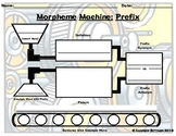Morpheme Machine Prefix Graphic Organizer