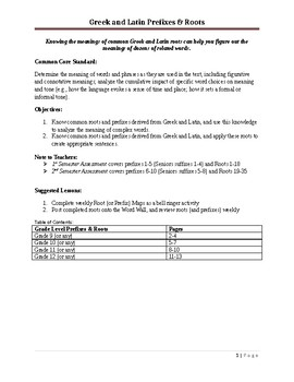 Morphemic Analysis Master Program (Prefixes, Roots, and Suffixes)