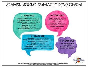Morpho-Syntactic Development in Spanish - FREEBIE