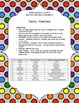 Morphological Matrix Creative Writing Activity - Poetry